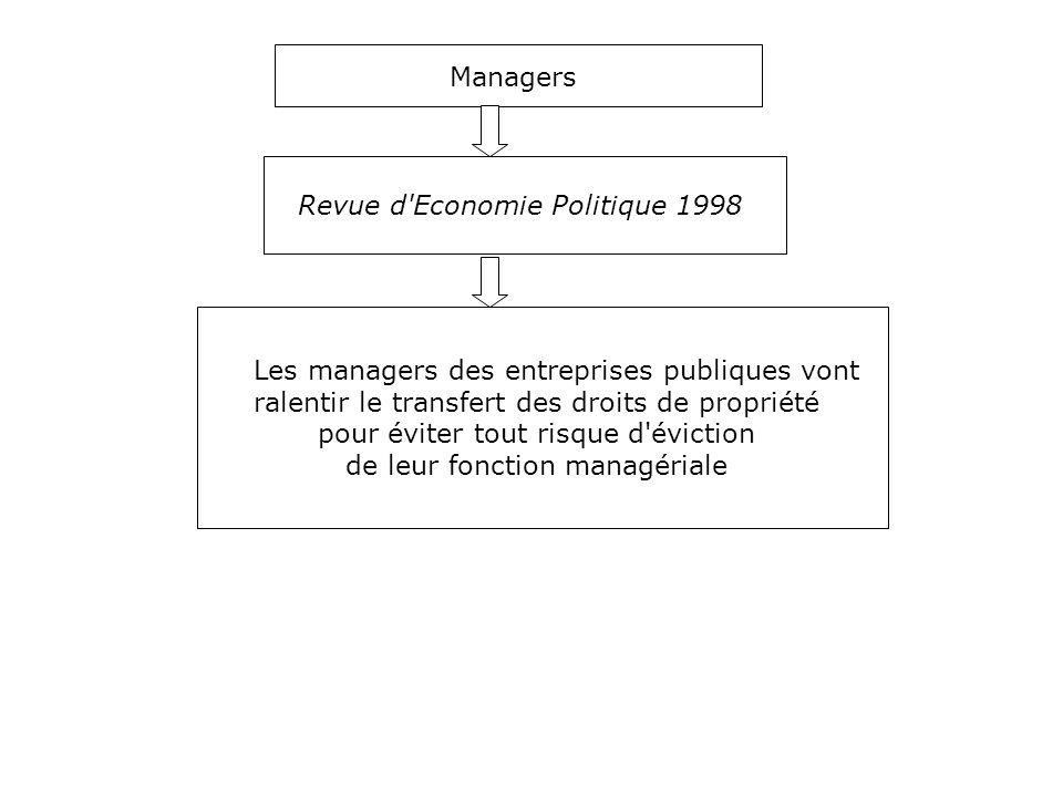Les managers des entreprises publiques vont ralentir le transfert des droits de propriété pour éviter tout risque d'éviction de leur fonction managéri