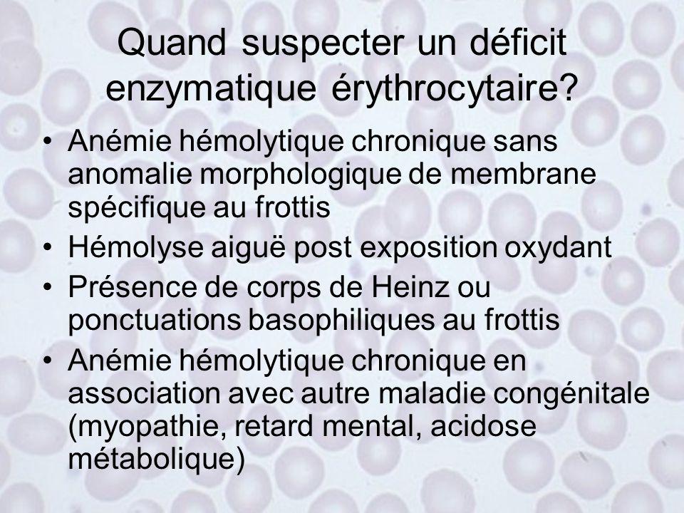 Sphérocytose héréditaire Supplément d'acide folique die –0.5 mg/jour chez l'enfant < 5 ans –1 mg/jour chez l'enfant > 5 ans Vaccination à jour Support