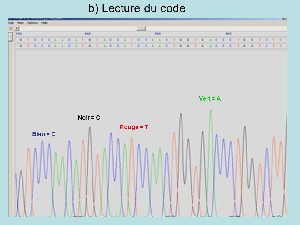 Code des 7437 pb de l'ADN complémentaire du virus VHD Pascal H.