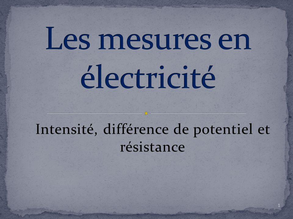 Elle correspond à la quantité de charges électriques qui passent en un point d'un circuit électrique par unité de temps (une seconde) Symbolisée par la lettre majuscule « I » Se mesure en ampères (A) avec un ampèremètre 2