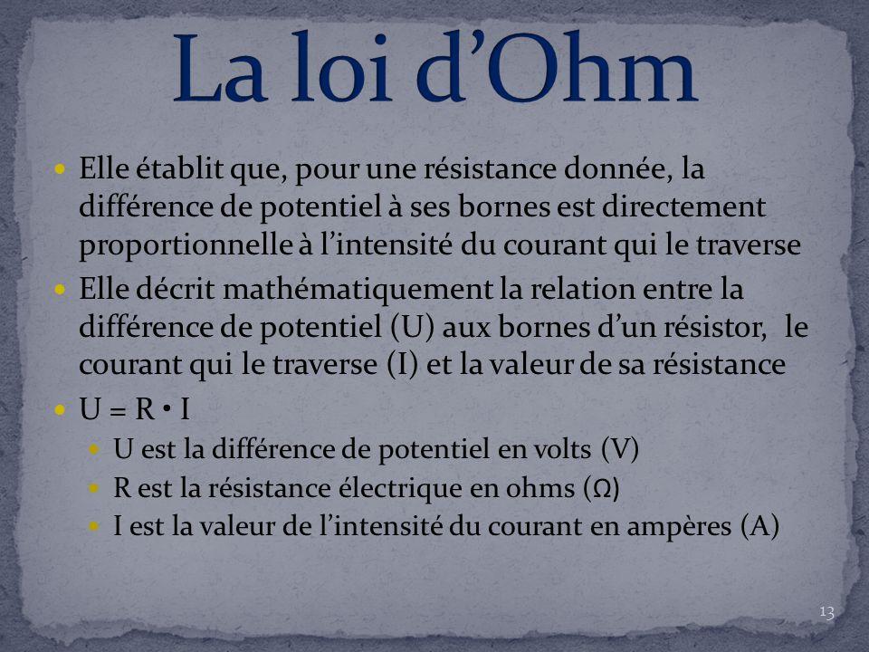 Elle établit que, pour une résistance donnée, la différence de potentiel à ses bornes est directement proportionnelle à l'intensité du courant qui le