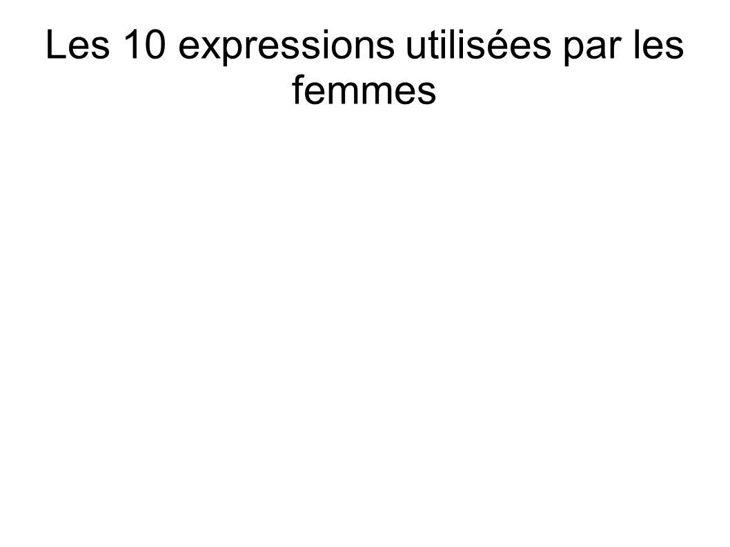 Les 10 expressions utilisées par les femmes