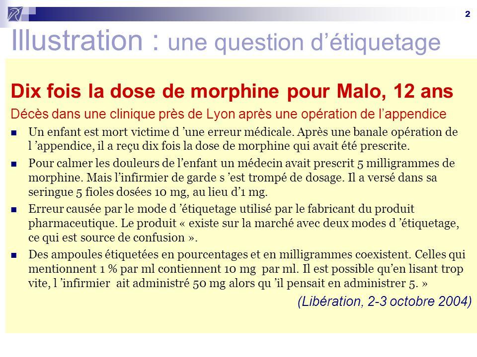 2 Illustration : une question d'étiquetage Dix fois la dose de morphine pour Malo, 12 ans Décès dans une clinique près de Lyon après une opération de l'appendice Un enfant est mort victime d 'une erreur médicale.