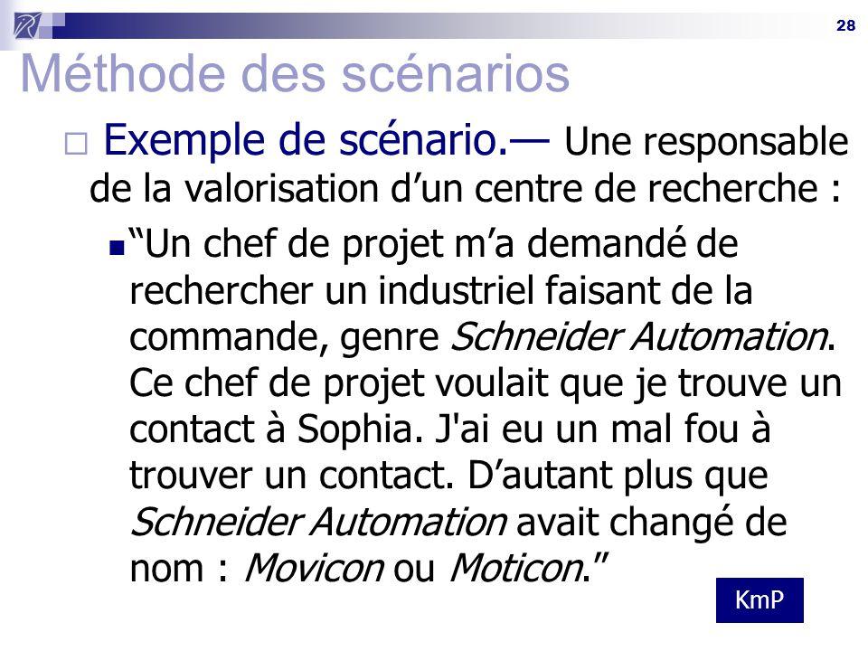 28 Méthode des scénarios  Exemple de scénario.— Une responsable de la valorisation d'un centre de recherche : Un chef de projet m'a demandé de rechercher un industriel faisant de la commande, genre Schneider Automation.