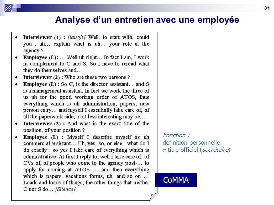 31 Fonction : définition personnelle  titre officiel (secrétaire) Analyse d'un entretien avec une employée CoMMA