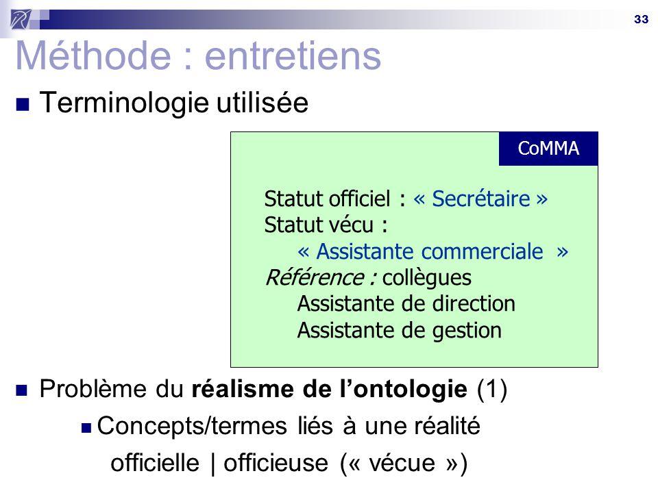 33 Méthode : entretiens Terminologie utilisée Problème du réalisme de l'ontologie (1) Concepts/termes liés à une réalité officielle | officieuse (« vécue ») Statut officiel : « Secrétaire » Statut vécu : « Assistante commerciale » Référence : collègues Assistante de direction Assistante de gestion CoMMA