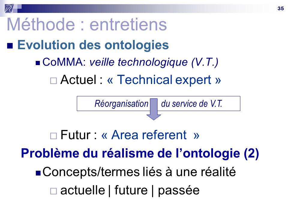 35 Méthode : entretiens Evolution des ontologies CoMMA: veille technologique (V.T.)  Actuel : « Technical expert »  Futur : « Area referent » Problème du réalisme de l'ontologie (2) Concepts/termes liés à une réalité  actuelle | future | passée Réorganisation du service de V.T.