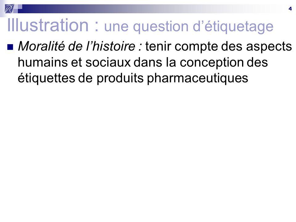4 Illustration : une question d'étiquetage Moralité de l'histoire : tenir compte des aspects humains et sociaux dans la conception des étiquettes de produits pharmaceutiques