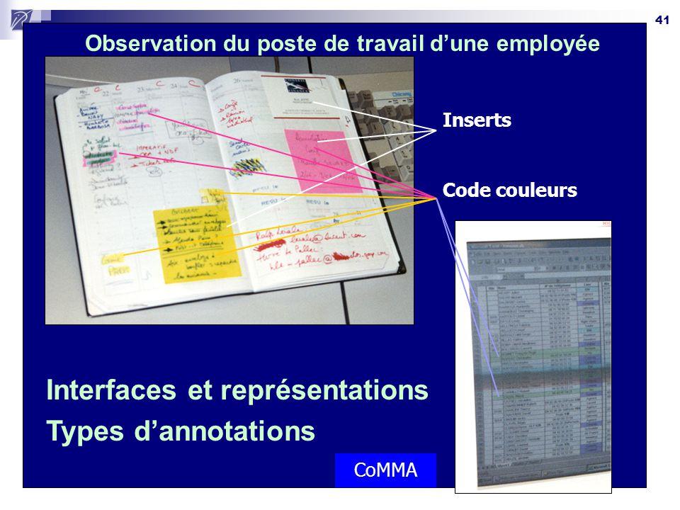41 Interfaces et représentations Types d'annotations Inserts Code couleurs Observation du poste de travail d'une employée CoMMA