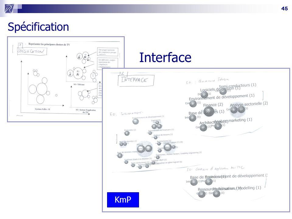45  Réaliser les interfaces  Définir les modes de calculs  Spécifier les interfaces Spécification Interface KmP