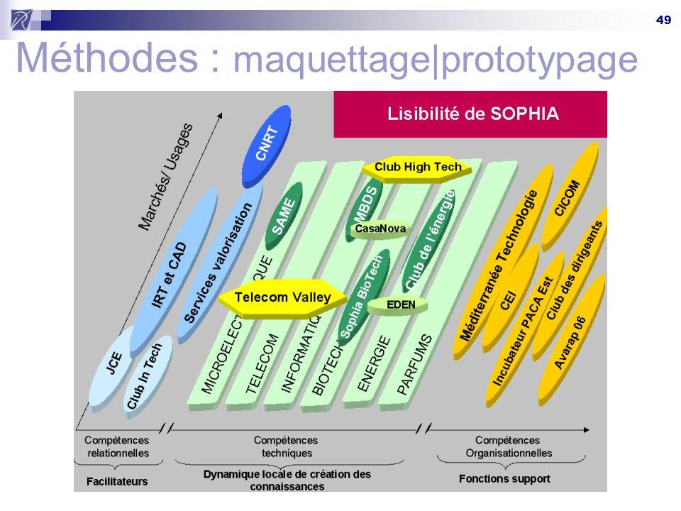 49 Méthodes : maquettage|prototypage