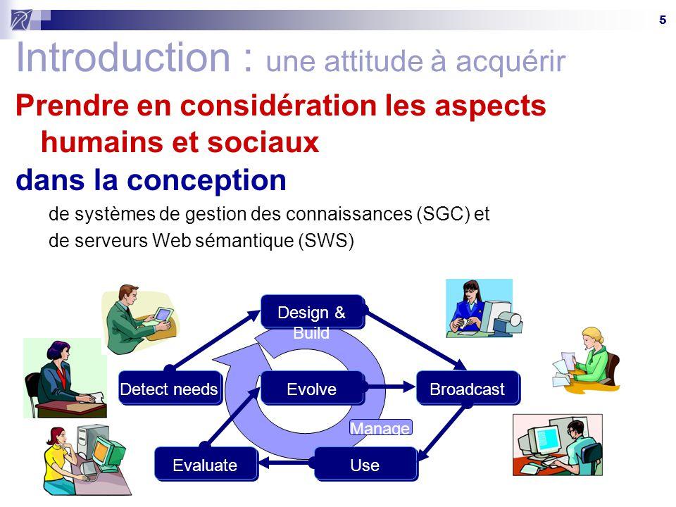5 Introduction : une attitude à acquérir Prendre en considération les aspects humains et sociaux Manage Detect needs Design & Build Broadcast UseEvaluate Evolve dans la conception de systèmes de gestion des connaissances (SGC) et de serveurs Web sémantique (SWS)
