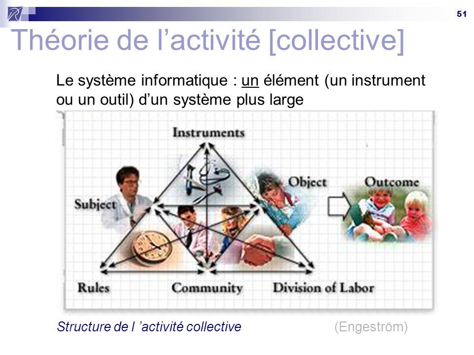 51 Théorie de l'activité [collective] Structure de l 'activité collective (Engeström) Le système informatique : un élément (un instrument ou un outil) d'un système plus large