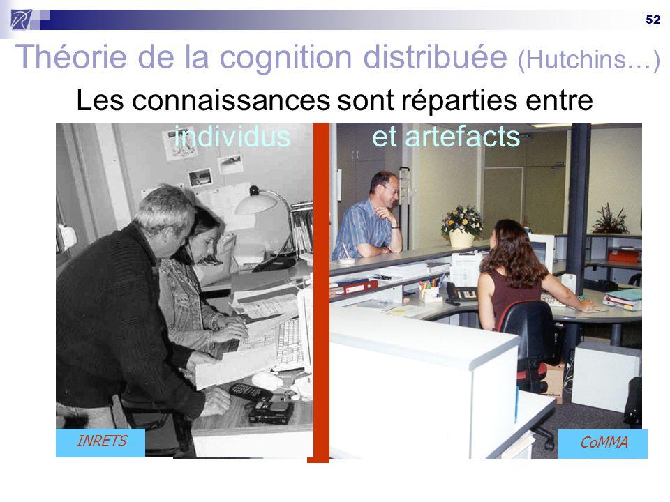 52 Théorie de la cognition distribuée (Hutchins…) INRETS CoMMA Les connaissances sont réparties entre individus et artefacts