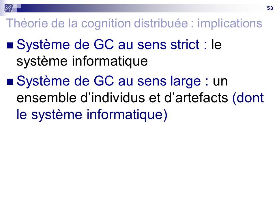 53 Théorie de la cognition distribuée : implications Système de GC au sens strict : le système informatique Système de GC au sens large : un ensemble d'individus et d'artefacts (dont le système informatique)