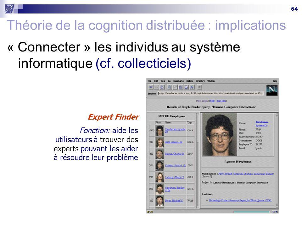 54 Théorie de la cognition distribuée : implications « Connecter » les individus au système informatique (cf.