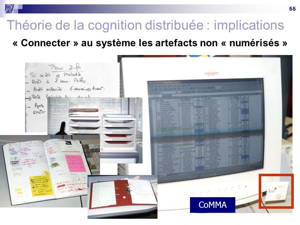55 Théorie de la cognition distribuée : implications « Connecter » au système les artefacts non « numérisés » CoMMA