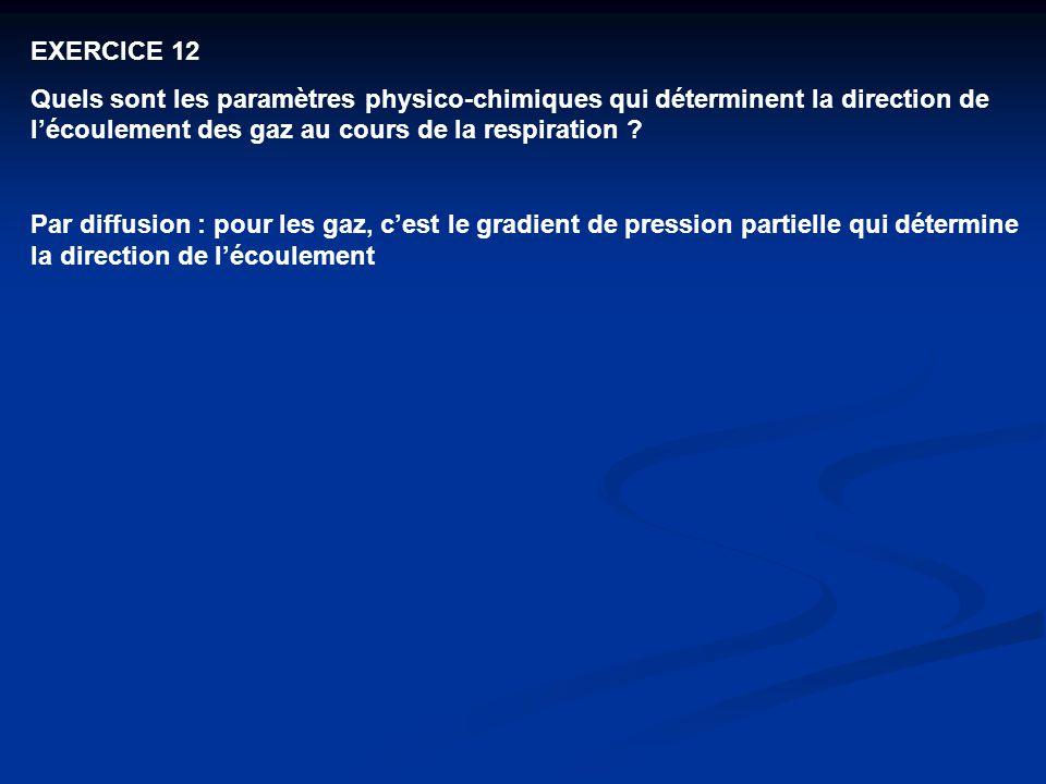 EXERCICE 12 Quels sont les paramètres physico-chimiques qui déterminent la direction de l'écoulement des gaz au cours de la respiration ? Par diffusio