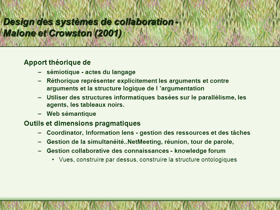 Étude de la coordination - Malone et Crowston (2001) Coordination : gérer les interdépendances entre les activités –Dimensions de collaboration, de coopération, de compétition.