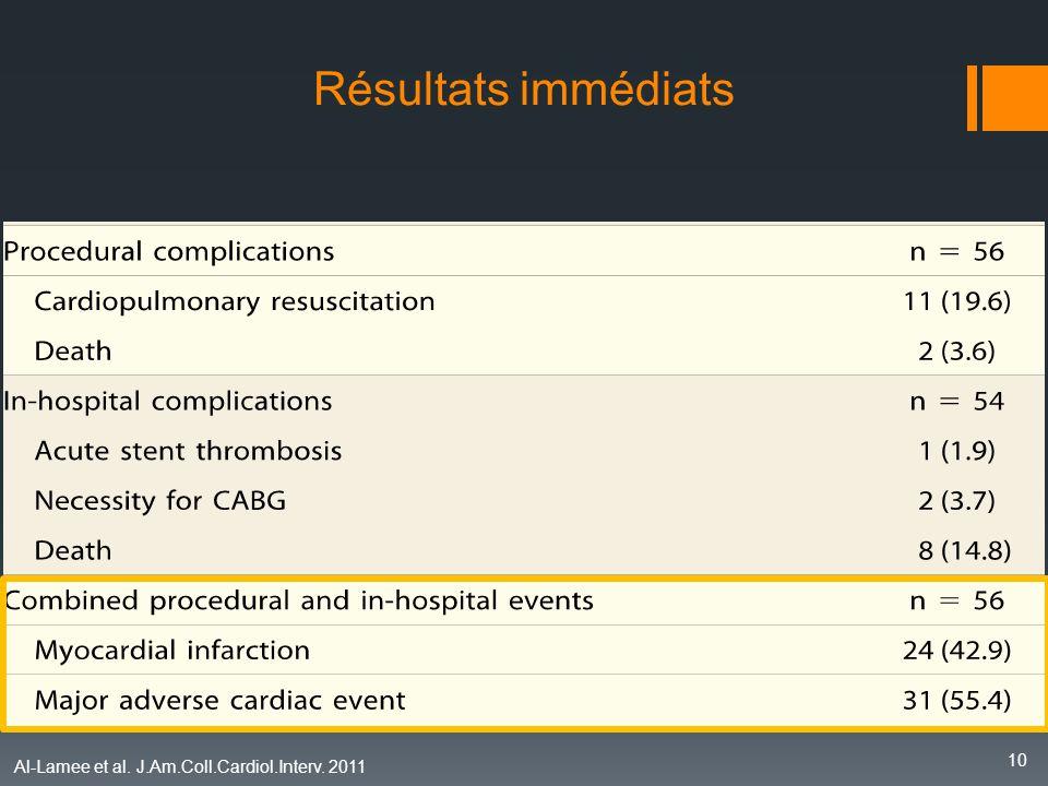 Résultats immédiats Al-Lamee et al. J.Am.Coll.Cardiol.Interv. 2011 10