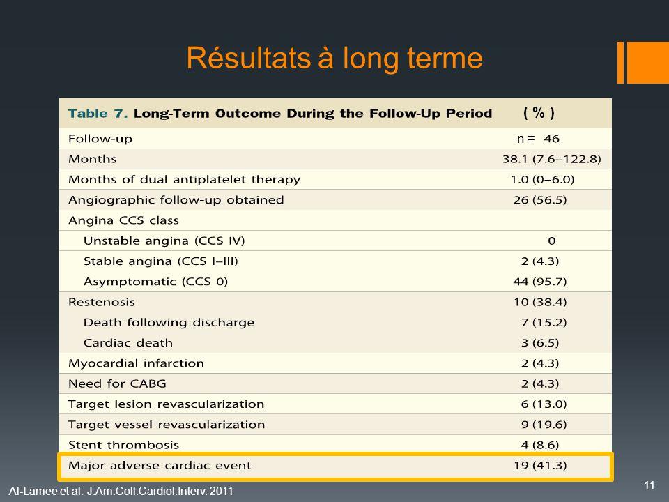 Résultats à long terme Al-Lamee et al. J.Am.Coll.Cardiol.Interv. 2011 ( % ) n = 11