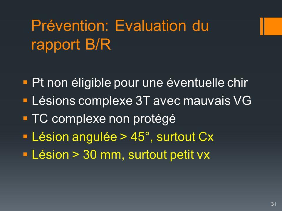 Prévention: Evaluation du rapport B/R  Pt non éligible pour une éventuelle chir  Lésions complexe 3T avec mauvais VG  TC complexe non protégé  Lés