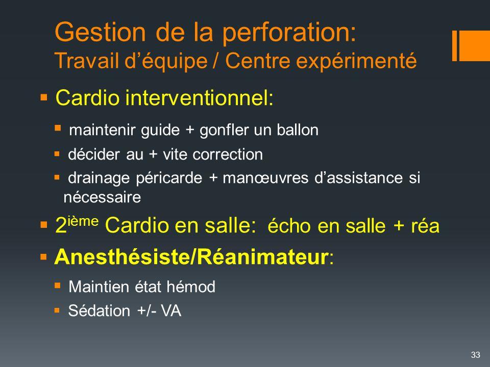 Gestion de la perforation: Travail d'équipe / Centre expérimenté  Cardio interventionnel:  maintenir guide + gonfler un ballon  décider au + vite c
