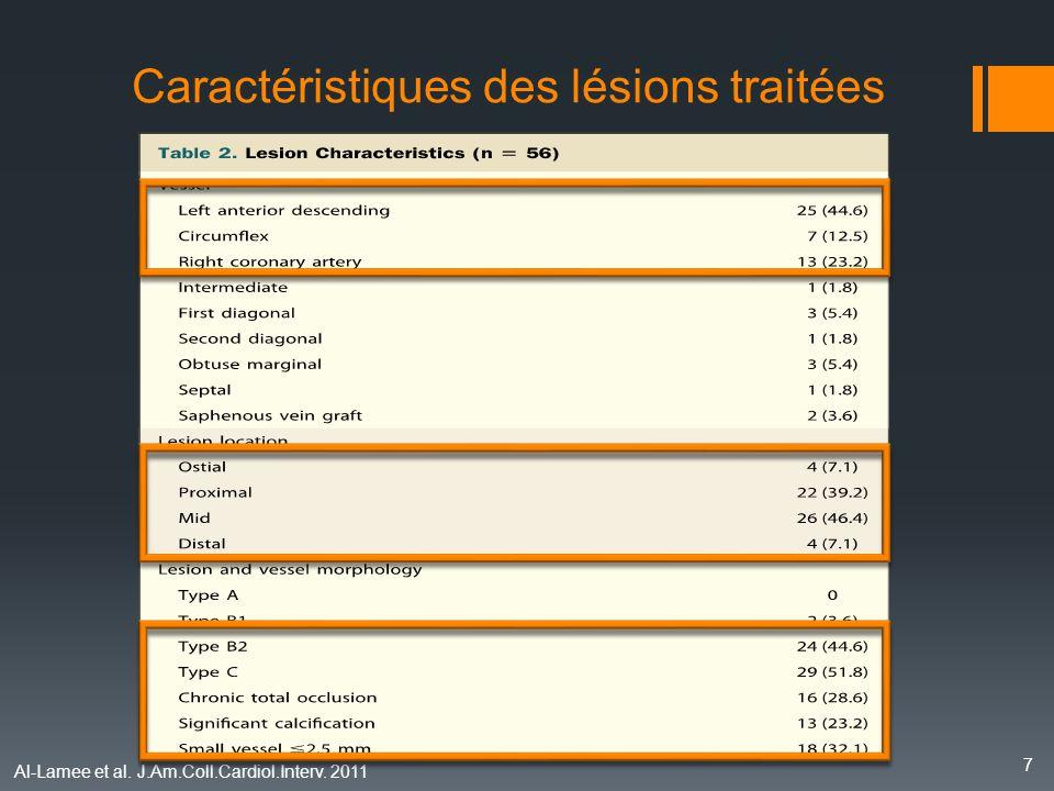 Caractéristiques des lésions traitées Al-Lamee et al. J.Am.Coll.Cardiol.Interv. 2011 v v 7 v