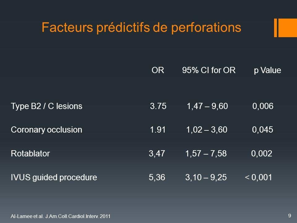 Facteurs prédictifs de perforations OR 95% CI for OR p Value Type B2 / C lesions 3.75 1,47 – 9,60 0,006 Coronary occlusion 1.91 1,02 – 3,60 0,045 Rota