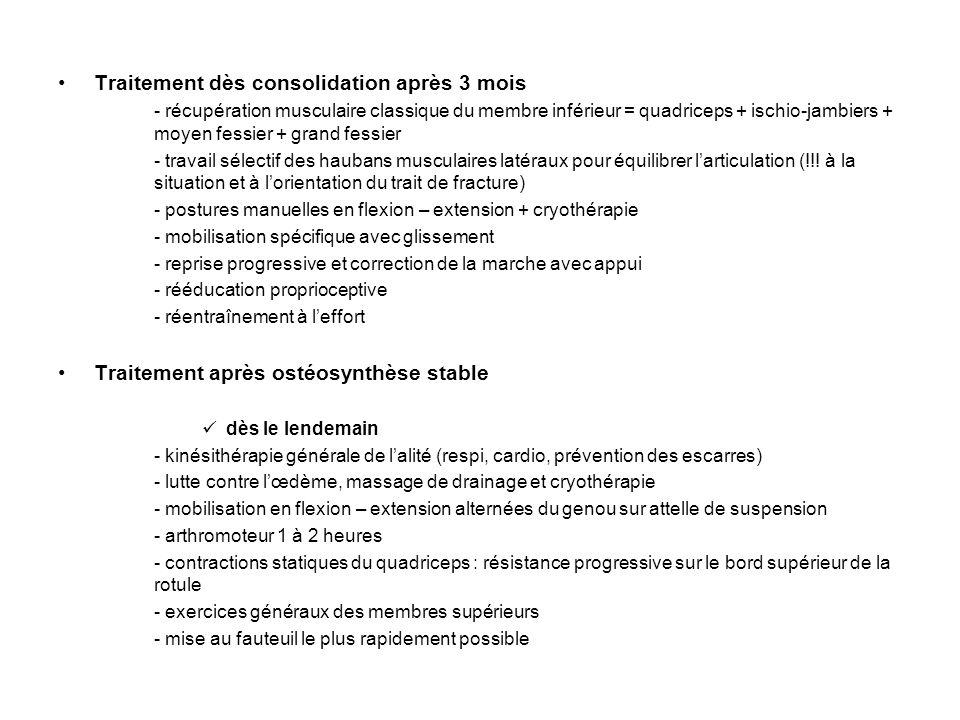 Traitement dès consolidation après 3 mois - récupération musculaire classique du membre inférieur = quadriceps + ischio-jambiers + moyen fessier + gra