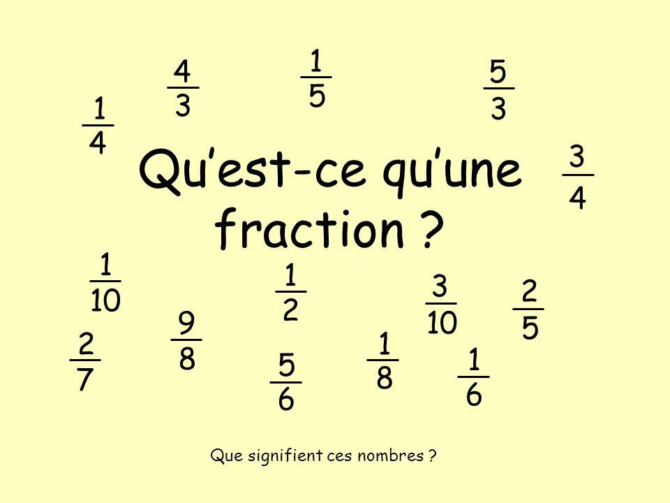Qu'est-ce qu'une fraction ? 1 10 4 3 1 2 1 4 2 7 1 8 1 5 5 3 2 5 9 8 5 6 3 4 1 6 Que signifient ces nombres ? 3 10
