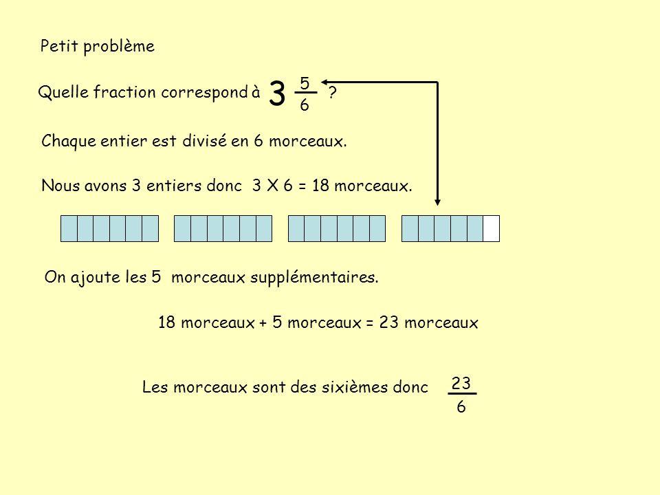 Petit problème Quelle fraction correspond à ? 3 5 6 Chaque entier est divisé en 6 morceaux. Nous avons 3 entiers donc 3 X 6 = 18 morceaux. On ajoute l