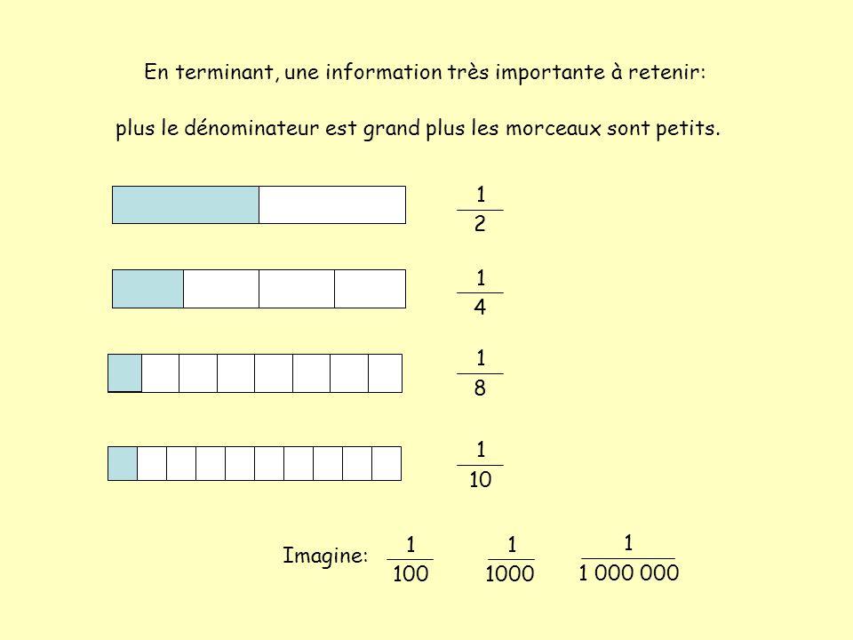 En terminant, une information très importante à retenir: 1 2 1 4 1 8 1 10 Imagine: 1 1000 1 100 plus le dénominateur est grand plus les morceaux sont