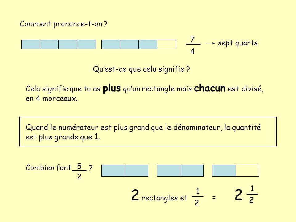 Comment prononce-t-on ? 7 4 sept quarts Qu'est-ce que cela signifie ? Cela signifie que tu as plus qu'un rectangle mais chacun est divisé, en 4 morcea