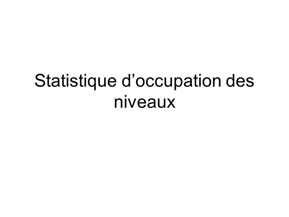 Statistique d'occupation des niveaux