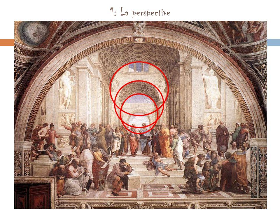 1: La perspective