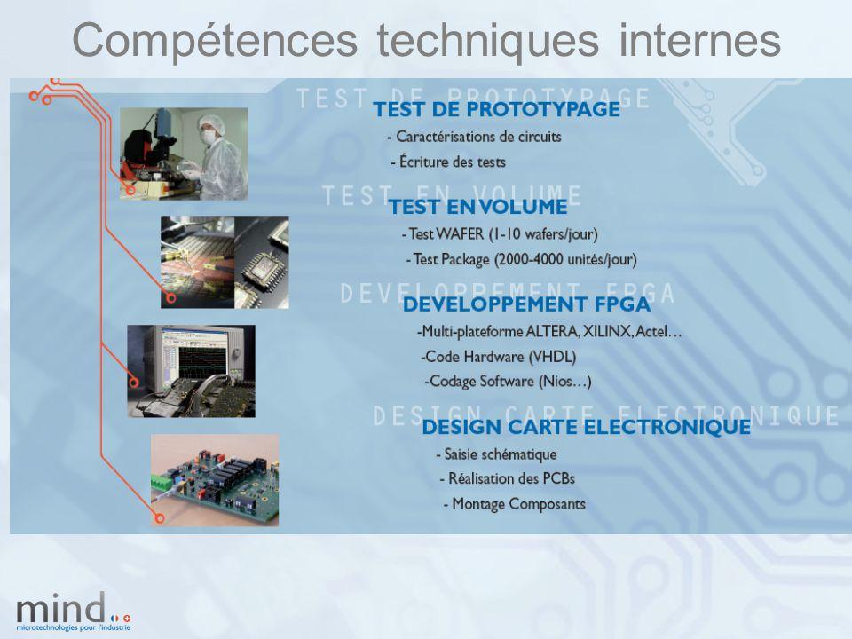 Compétences techniques internes