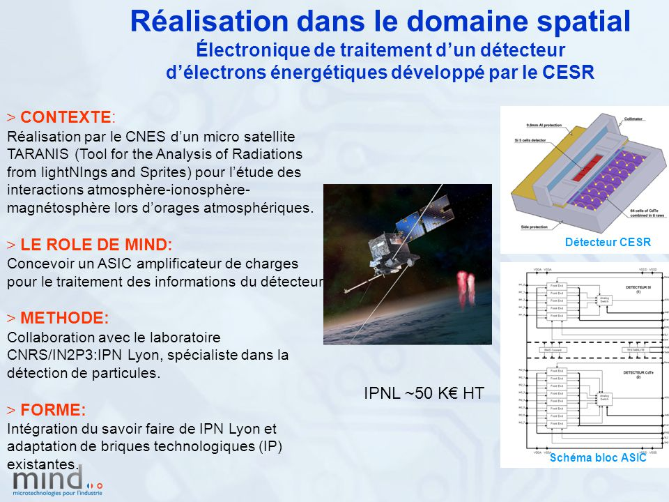 > CONTEXTE: Réalisation par le CNES d'un micro satellite TARANIS (Tool for the Analysis of Radiations from lightNIngs and Sprites) pour l'étude des interactions atmosphère-ionosphère- magnétosphère lors d'orages atmosphériques.