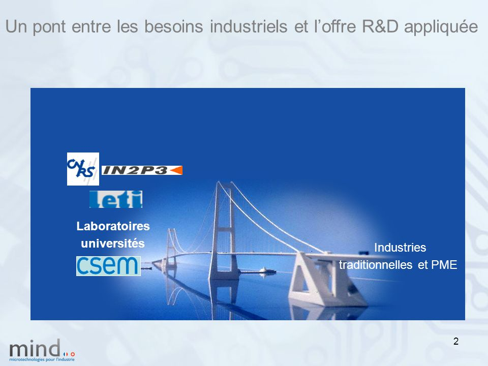 Industriels Adaptation entre l ' offre R&D technologique et les besoins des industries traditionnelles et PME CNRS/ in2p3 Laboratoires amont : - réservoirs de R&D et de savoir faire.