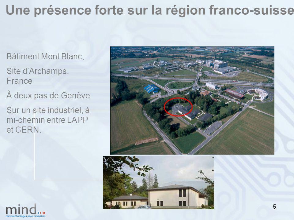 MIND,son évolution ISO 9001 18 personnes 20 laboratoires 2500 personnes 60% GIE Électronique et développement 40% 350 personnes Neuchâtel 20%