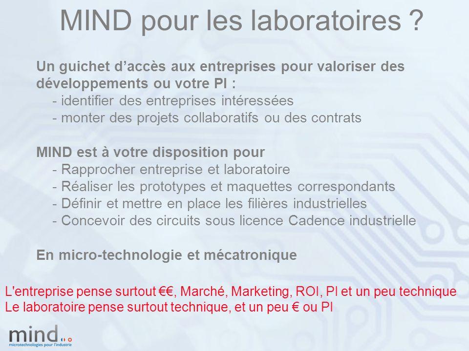 Les financements de l'innovation Pôles de compétitivité (leur label ouvre des portes) Appels à projet européens (InterReg, FP7, Eureka, FEDER) Appels à projet nationaux (ANR, FUI, Oseo) 1-10-100 M€ Appels à projet régionaux (RRA) 0,1-1 M€ Crédit impôt recherche (depuis 2008) 30-100% coût R&D Jessica (conseil premier niveau) 10-15 K€ … En France comme dans la majorité des pays, les contrats de recherche sont majoritairement payés par des financements publics !