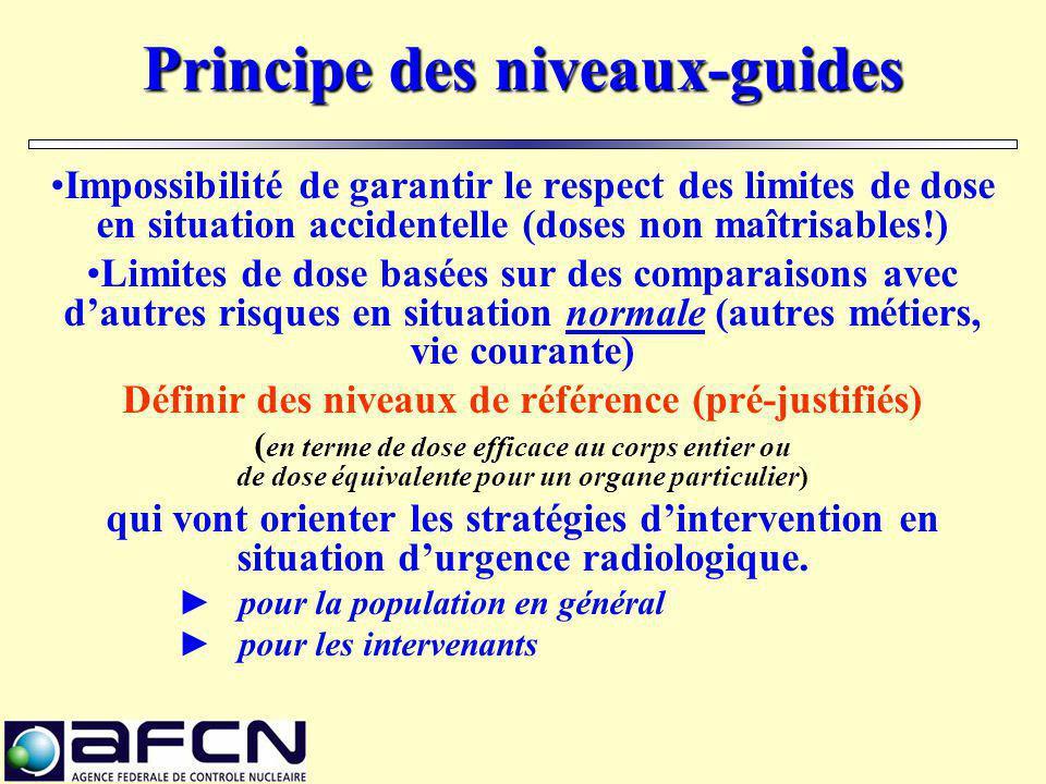 Principe des niveaux-guides Impossibilité de garantir le respect des limites de dose en situation accidentelle (doses non maîtrisables!) Limites de do