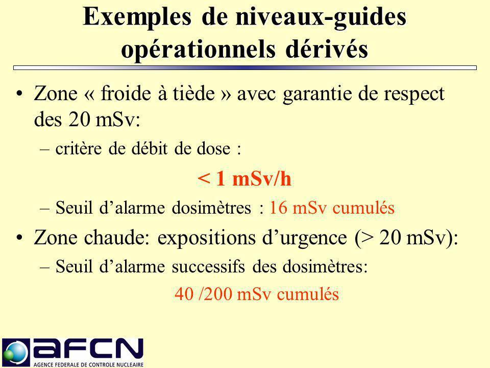 Exemples de niveaux-guides opérationnels dérivés Zone « froide à tiède » avec garantie de respect des 20 mSv: –critère de débit de dose : < 1 mSv/h –S