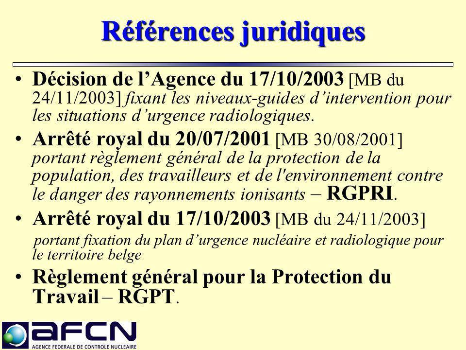 Références juridiques Décision de l'Agence du 17/10/2003 [MB du 24/11/2003] fixant les niveaux-guides d'intervention pour les situations d'urgence rad