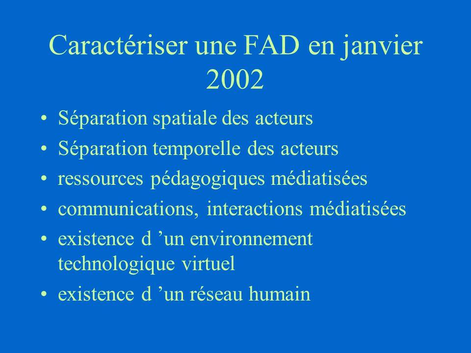 Caractériser une FAD en janvier 2002 Séparation spatiale des acteurs Séparation temporelle des acteurs ressources pédagogiques médiatisées communicati