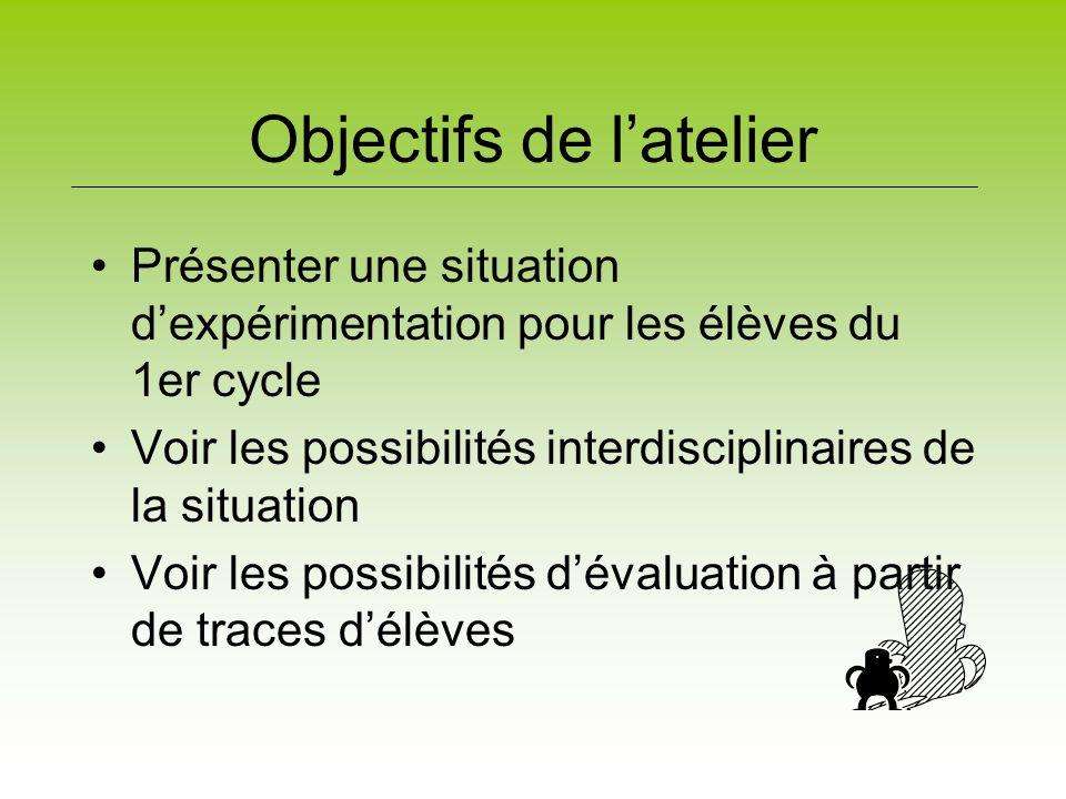 Objectifs de l'atelier Présenter une situation d'expérimentation pour les élèves du 1er cycle Voir les possibilités interdisciplinaires de la situation Voir les possibilités d'évaluation à partir de traces d'élèves
