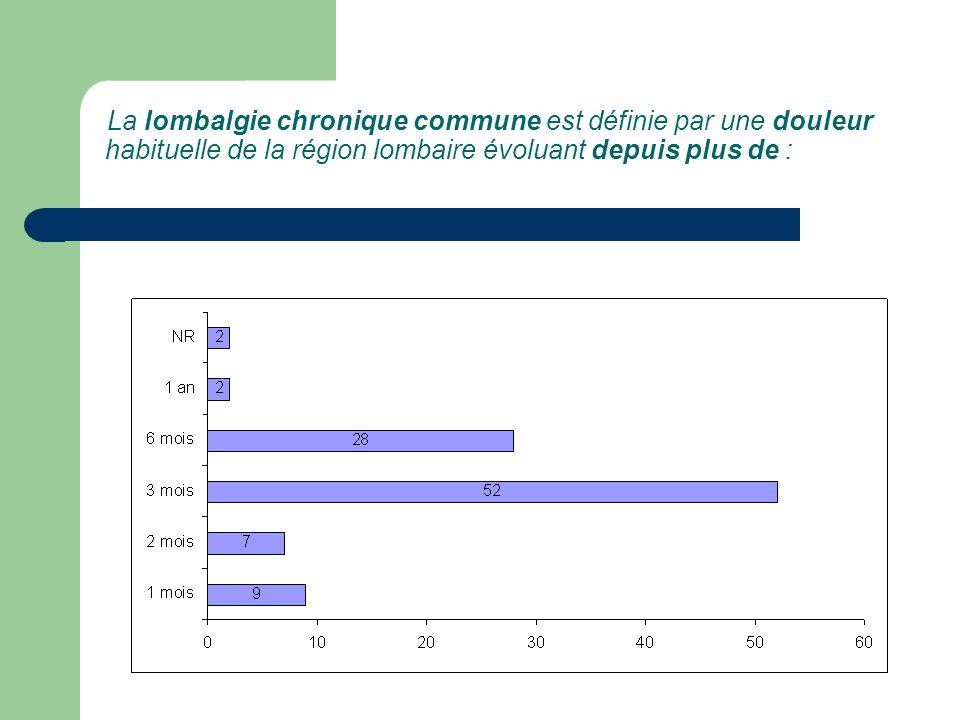 La lombalgie chronique commune est définie par une douleur habituelle de la région lombaire évoluant depuis plus de :