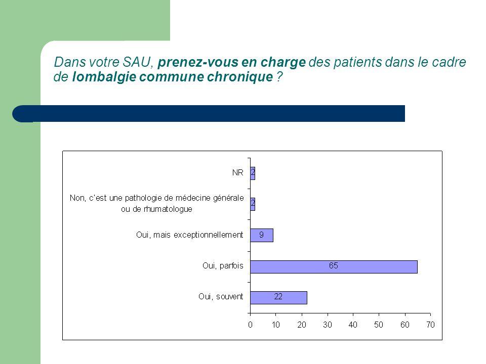 Dans votre SAU, prenez-vous en charge des patients dans le cadre de lombalgie commune chronique ?