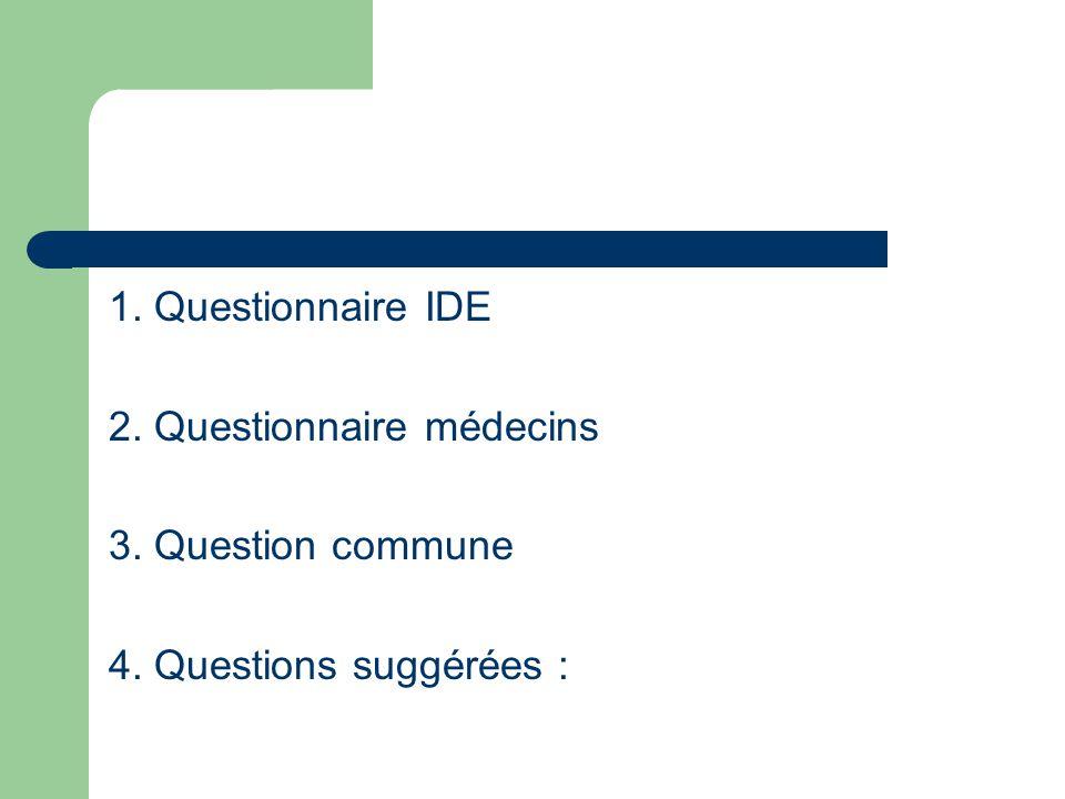 1. Questionnaire IDE 2. Questionnaire médecins 3. Question commune 4. Questions suggérées :