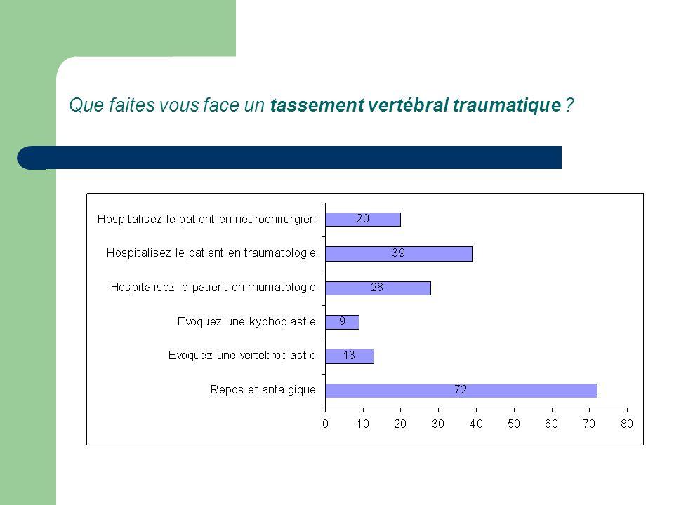 Que faites vous face un tassement vertébral traumatique ?